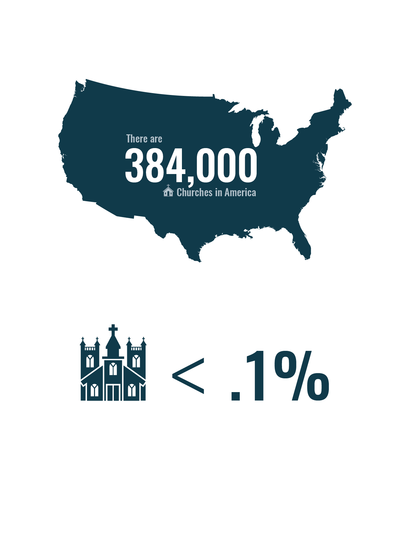 384000_Churches-in-America